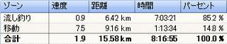 2013-03-15,5 速度.PNG