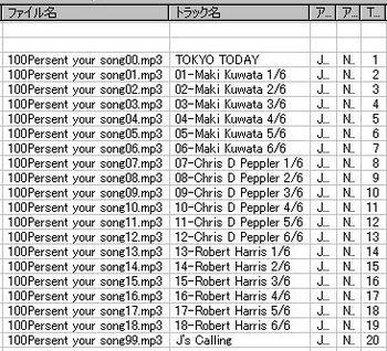 SuperTagEditorのTrackNo制御テスト01.JPG
